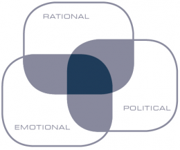 Rational, Emotional, Political